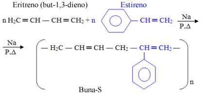 Copolimerização do Buna-S