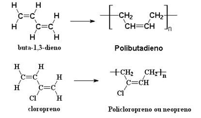 Reações de polimerização do polibutadieno e do policloropreno