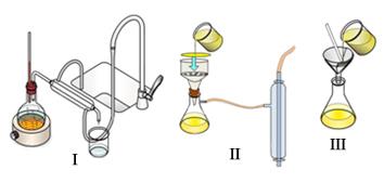 Aparelhos usados em separações de misturas em laboratório