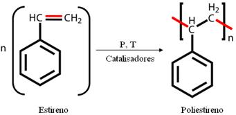 Reação de polimerização do estireno para a formação do poliestireno