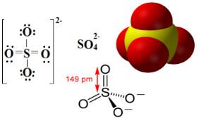 Fórmulas do ânion sulfato