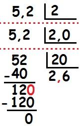 Divisão de decimal por inteiro