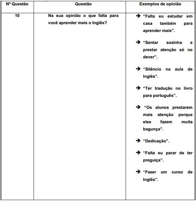 Tabela demonstrando a análise dos alunos do 6° ano