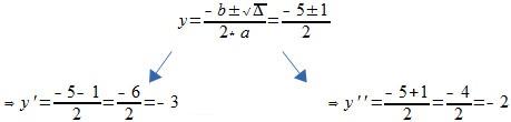 Passos da equação de bháskara