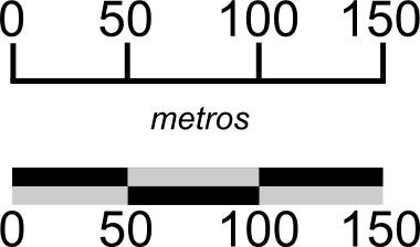Exemplos de escala gráfica