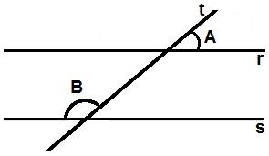 Retas r e s paralelas e interceptadas pela reta transversal t