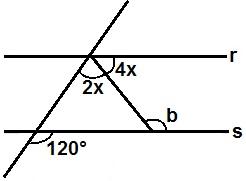 Retas r e s paralelas e interceptadas por retas transversais