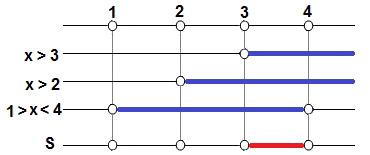 Solução da questão 4