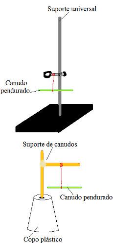 Suportes para experimento sobre natureza elétrica da matéria