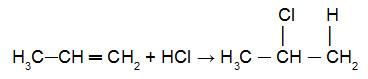 Reação do propreno com HCl