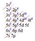 Distribuição eletrônica de um átomo com 59 elétrons