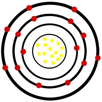 Modelo de um átomo neutro do fósforo