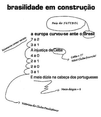 MUSEU DA LÍNGUA PORTUGUESA. Oswald de Andrade: o culpado de tudo. 27 set. 2011 a 29 jan. 2012. São Paulo: Prol Gráfica, 2012