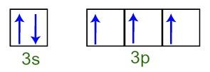 Representação dos elétrons da camada de valência do átomo de Fósforo
