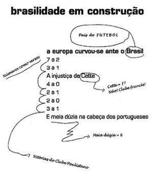 MUSEU DA LÍNGUA PORTUGUESA. Oswald de Andrade: o culpado de tudo. 27 set. 2011 a 29 jan. 2012.