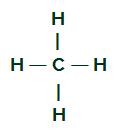 Fórmula estrutural do CH4