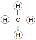 Ligantes iguais na molécula do Metano
