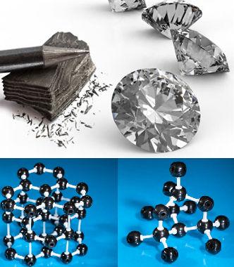 As duas formas alotrópicas naturais do carbono são grafite e diamante