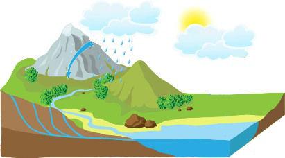 Esquema representativo da área de uma bacia hidrográfica