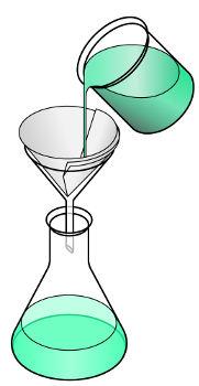 Representação esquemática do processo de filtração