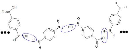 Formação de moléculas de água a partir de várias moléculas do ácido p-benzenodioico e benzenodiamina