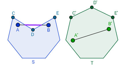 Exemplos de polígonos convexos e não convexos