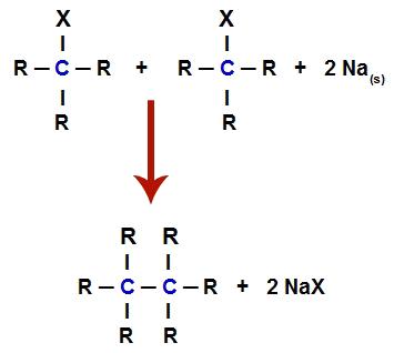 Equação geral da síntese de Wurtz