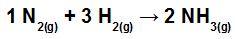 Ligações químicas na reação de formação do NH3