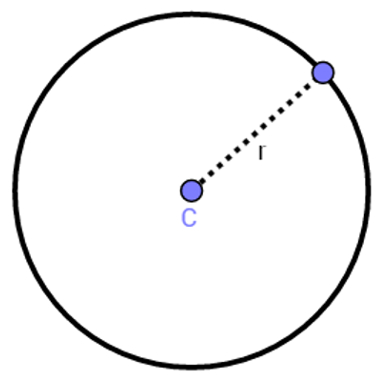 Circunferência com centro C e raio r