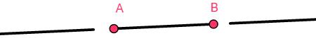 Exemplo do segmento de reta AB, após dois cortes em uma reta