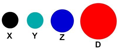 Representação didática dos átomos