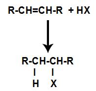 Esquema geral de uma reação com haleto de ácido em alcenos