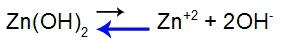 Equação de equilíbrio de dissociação da base