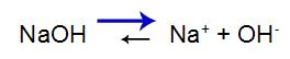 Equação do equilíbrio de dissociação da base