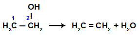 Equação química que representa a formação de um alceno