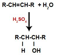 Esquema geral de uma reação de hidratação em alcenos