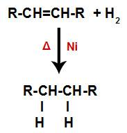 Esquema geral de uma reação de hidrogenação em alcenos