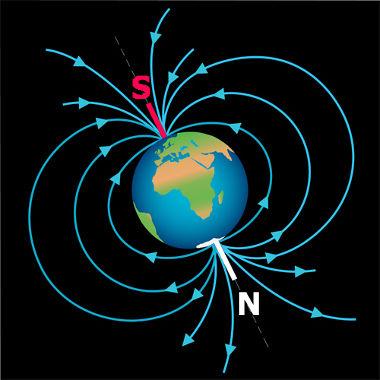 A imagem indica os polos magnéticos da Terra