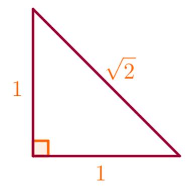 Triângulo retângulo cuja hipotenusa mede raiz de dois