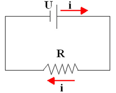 9de77bd1541 Potência dissipada num resistor. Cálculo da potência dissipada num ...