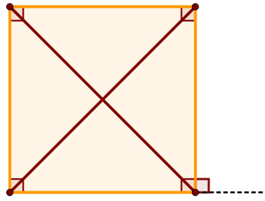 Quadrado com seus elementos observados em qualquer polígono