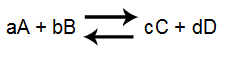 Representação geral de uma reação química em equilíbrio