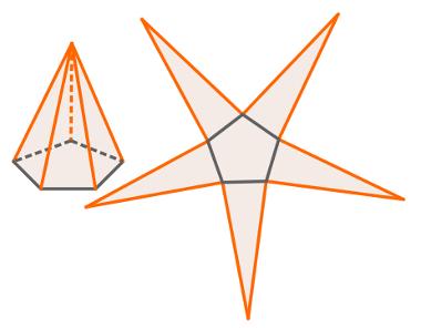 Planificação mais usual de uma pirâmide de base pentagonal