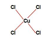 Representação da estrutura do complexo de cobre e cloro
