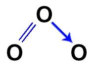Estrutura do ozônio