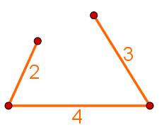 Fundamentos da condição de existência de um triângulo