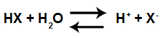 Equação da ionização de um ácido