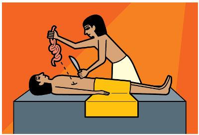 Representação da retirada dos órgãos durante o processo de mumificação