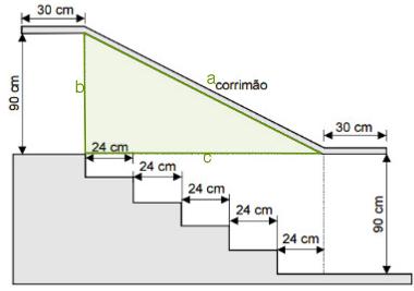 Teorema de Pitágoras: Solução do exemplo 3
