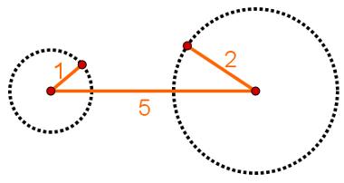 Trajetórias dos segmentos de reta